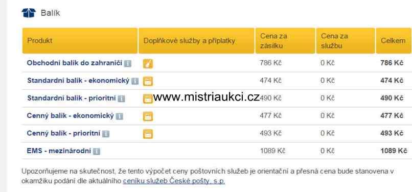 Česká pošta kalkulačka poštovného