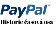 Paypal historie